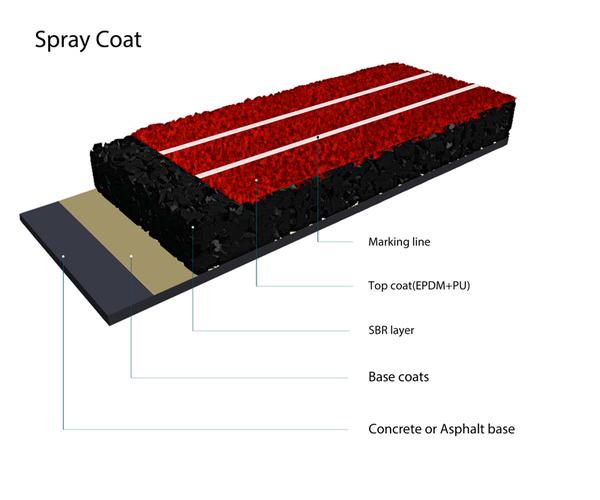 spray coat-SP.jpg